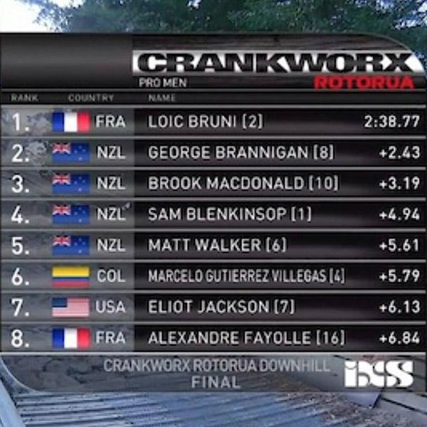 Loïc Bruni : 1ère course 2016, 1ère victoire
