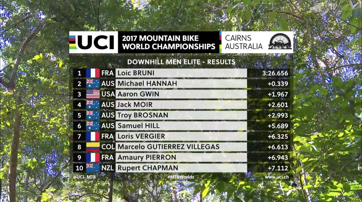 championnats monde descente cairns 2017 bruni 1